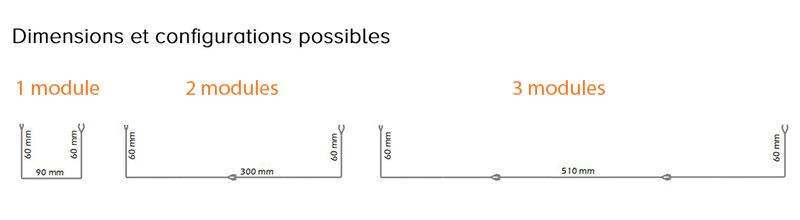 Schéma de la bordure modulable